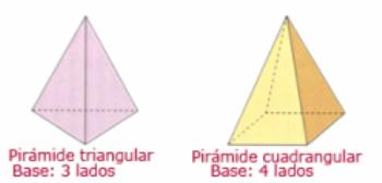Piramides Cuantas materias tiene arquitectura