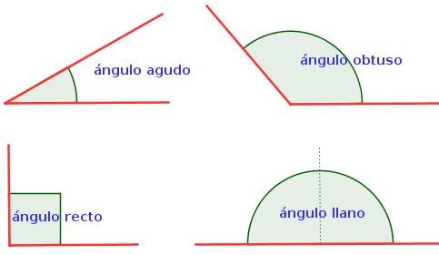 ejercicio trigonometria 4 eso resueltos: