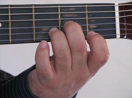 Acorde de Dm (Re menor).   clases de guitarra gratis, clases de guitarra electrica, clases de guitarra flamenca