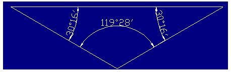 Tipos De Triangulos Clasificados Por Sus Angulos