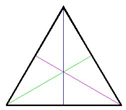 Eje De Simetria
