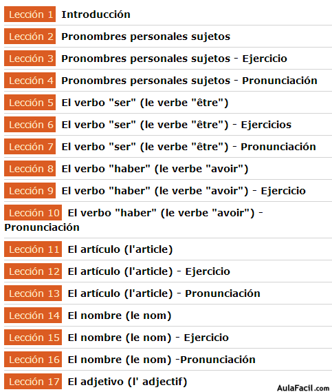 Ejercicios para imprimir en ingles del verbo to be images for En y frances ejercicios