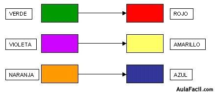 Colores Complementarios Pinturas Colores Complementarios