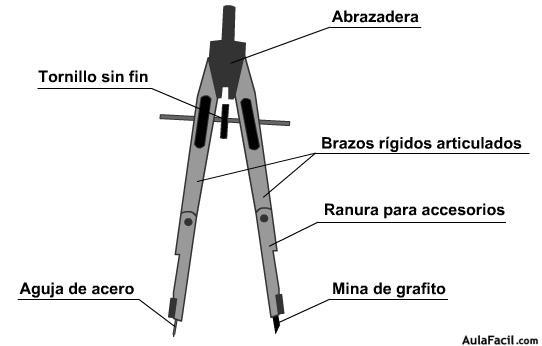Curso gratis de Dibujo tcnico 1 de bachillerato  Materiales