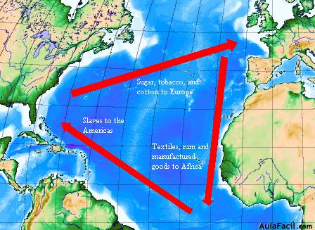 Cultura Hoy Comercio Triangular Atl Ntico