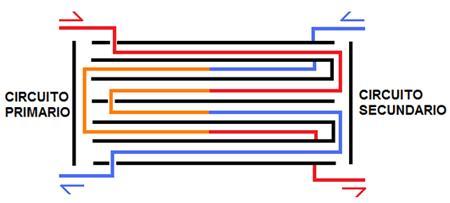 Curso Gratis De Energ 237 As Renovables Energ 237 A Solar