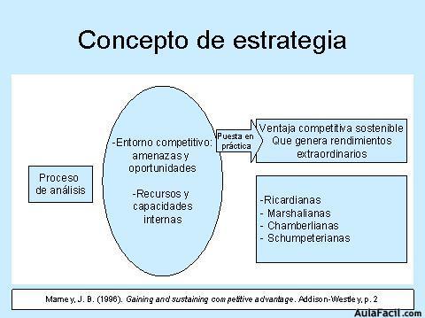 concepto de estrategia Importancia una estrategia de negocios es necesaria para mantener el desempeño de la empresa las estrategias de negocios son motivadoras, informativas y.