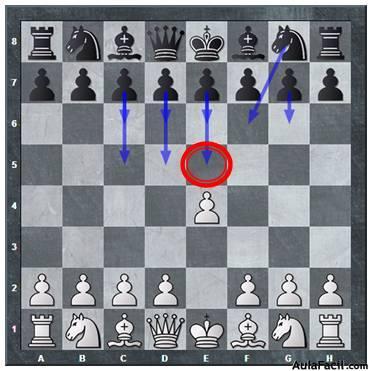 ajedrez apertura semi abierta