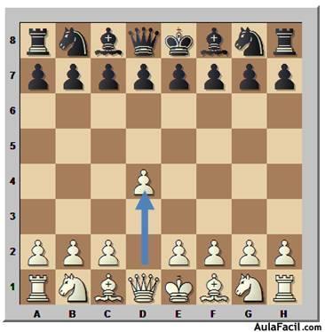 ajedrez-aperturas-cerradas