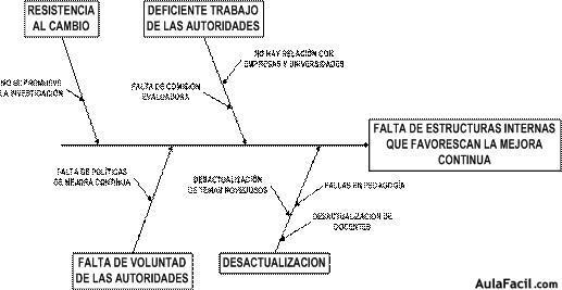 Trabajando Con Cuadros De Texto Word 2003