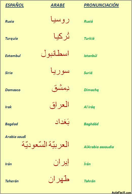 Curso gratis de Árabe III - La Conjugación Arabe