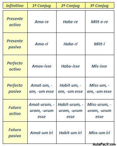 Ingles verbos presente perfecto