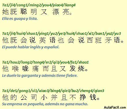 La Frase Coordinada I Chino Gramática Básica Ii