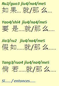 ⏩La frase subordinada IV - Chino gramática básica II | AulaFacil ...