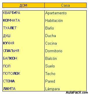 Prcticas de dativo y genitivo ruso - Curso de gramtica
