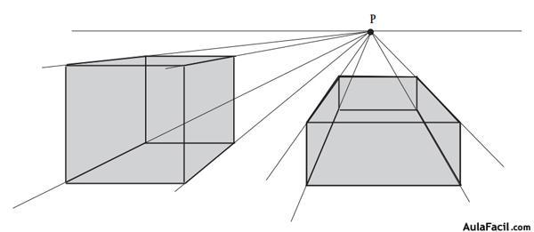 El sistema cónico : fundamentos de la perspectiva cónica