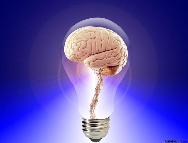 Psicología del Aprensizaje