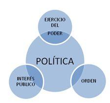 política1