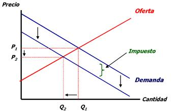 Curso Gratis De Microeconom 237 A Las Externalidades