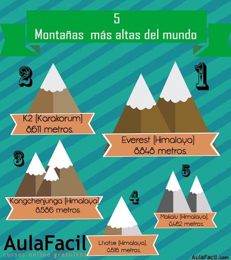 montañas mas altas del mundo