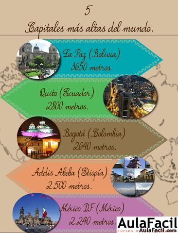 capitales mas altas mundo
