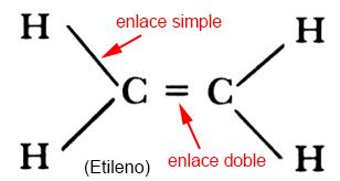 Curso gratis de Fsica y Qumica 4 ESO  Introduccin qumica