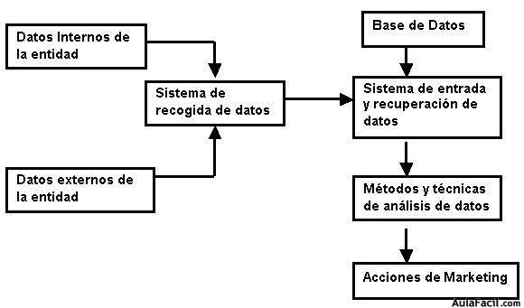 ⏩El consumidor y la información. Costos de la información ...
