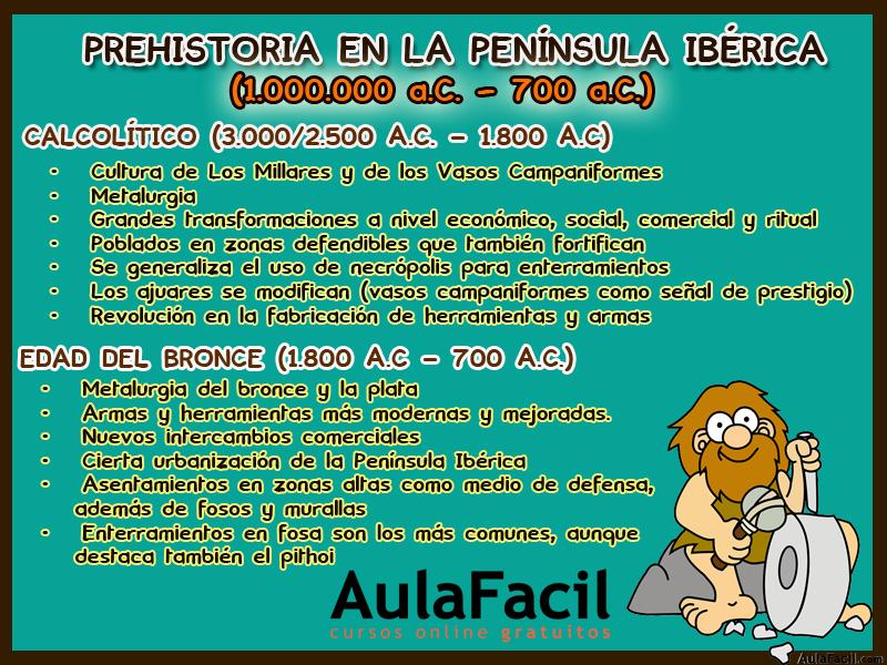 prehistoria en la pen u00ednsula ib u00e9rica  resumen