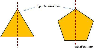 Resultado de imagen de la simetria 2 primaria