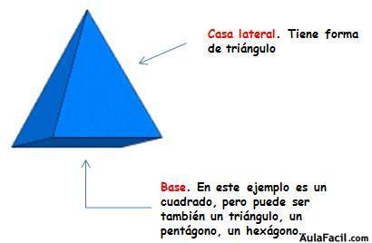 riangulo caracteristicas