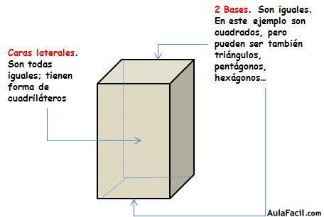 Curso gratis de Matemáticas Segundo Primaria (7 años) - Figuras ...