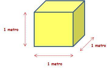 ⏩El Volumen - Matemáticas Sexto Primaria (11 años) | AulaFacil.com ...