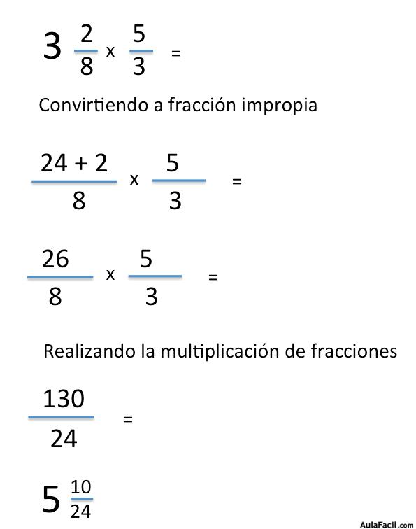 Multiplicación De Fracciones Trabajando Con