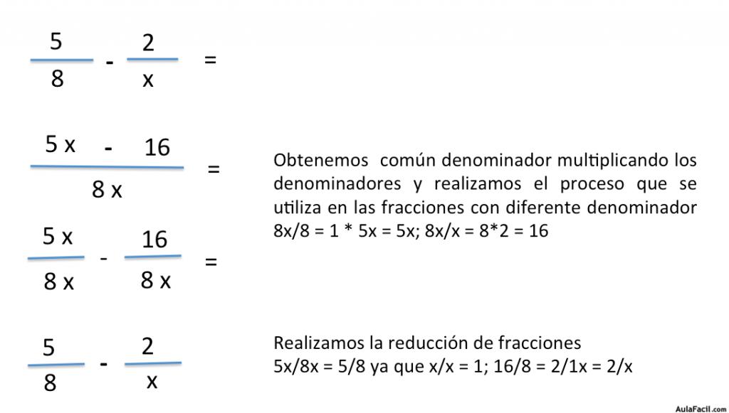 ⏩Uso de Fracciones en Algebra - Trabajando con Fracciones ...