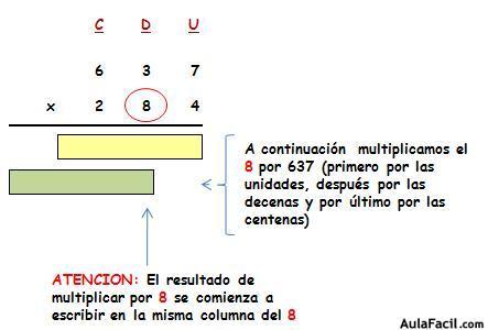 🥇▷【 Multiplicar por 3 Cifras - Matematicas Cuarto Primaria 】