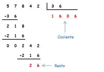 ▷ División por dos o más cifras - Matematicas Cuarto Primaria
