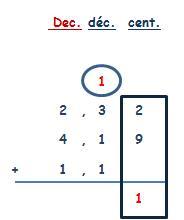 🥇▷【 Sumas y restas con decimales - Matematicas Cuarto Primaria 】