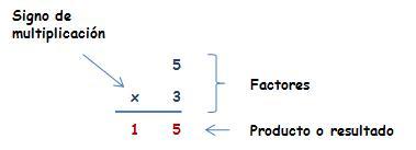 matematicas-cuarto-primaria