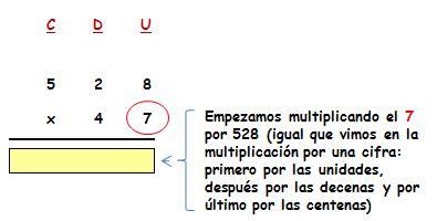 ⏩Multiplicar por 2 cifras - Matematicas Cuarto Primaria | AulaFacil ...