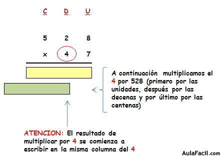 Multiplicar Por 2 Cifras Matematicas Cuarto Primaria
