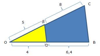 ⏩Teorema de Tales - Matemáticas Segundo ESO (13 años) | AulaFacil ...