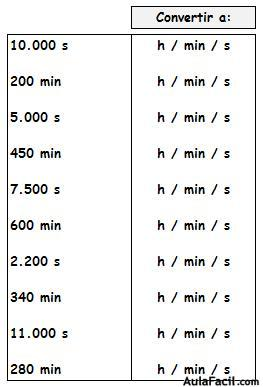 ⏩Medidas de Tiempo - Matemáticas Quinto Primaria (10 años ...