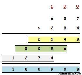 ⏩Multiplicar por tres cifras - Matemáticas Quinto Primaria (10 años ...