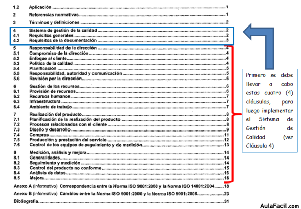 Requisitos De La Norma Iso 9001 Sistema Gestión Calidad Iso 9001 Enfoque Por Procesos Elaboración De Manuales Iso 10013 Y Directrices Para Auditoría