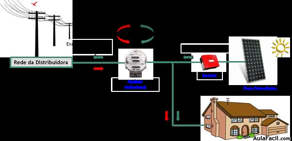 Instalaciones Conectadas A Red Energ 237 A Solar Fotovoltaica 】