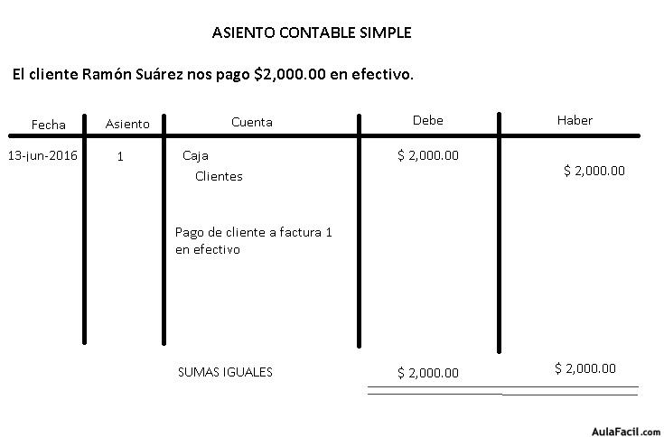 ASIENTO SIMPLE