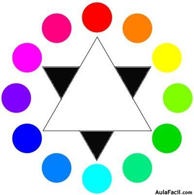 Curso gratis de el color c rculo crom tico aulafacil - Circulo cromatico 12 colores ...