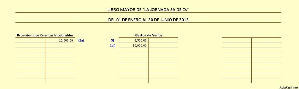 ⏩Hoja de Trabajo (Ejercicio) - Contabilidad Financiera II ...