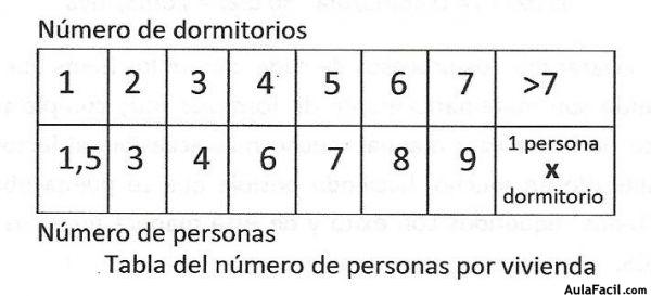 ACS tabla de demanda de consumo0002