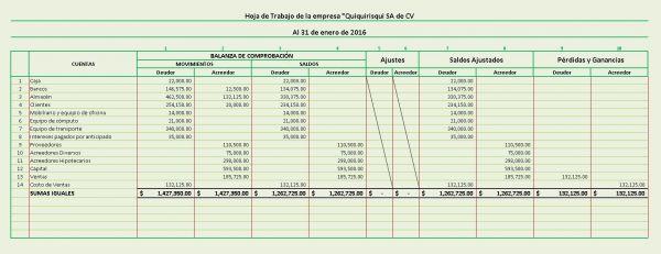 ⏩Las Subcuentas - Ejercicio (Parte 2) - Contabilidad Financiera III ...